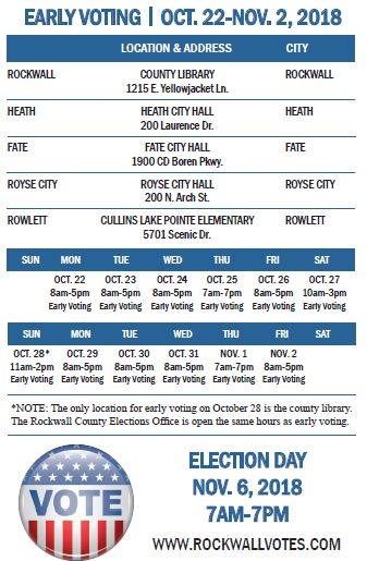 Early Voting & Election Information