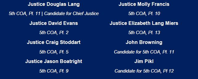 Fifth District Court of Appeals Justices