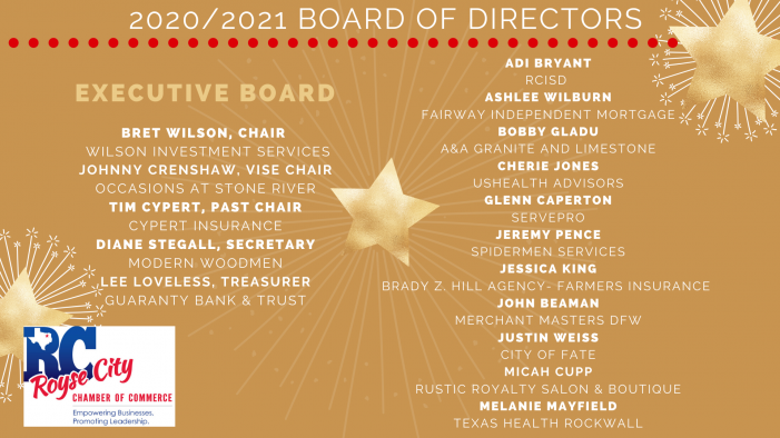 Royse City Chamber announces 2020-2021 Board of Directors