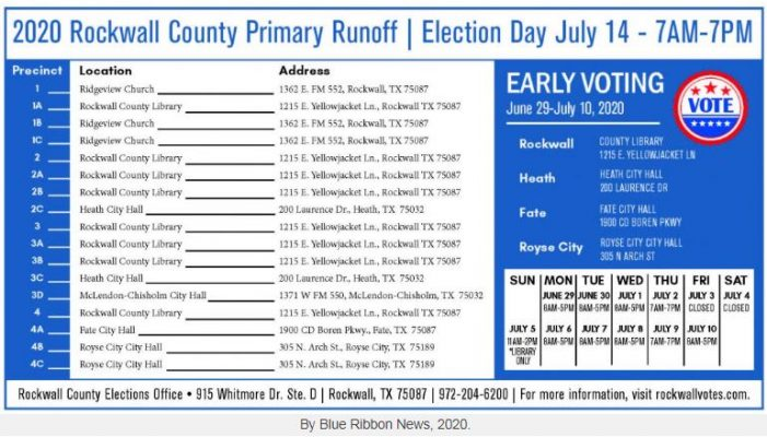 Early voting underway in Rockwall County: Here's hours and locations