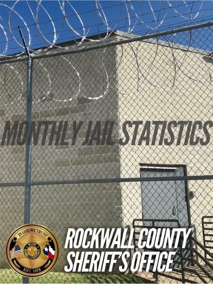 Rockwall County Detention Center Statistics for February 2021