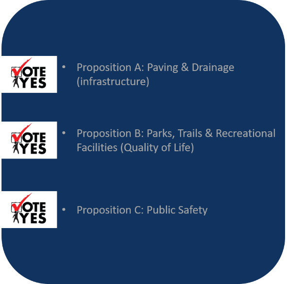 Rowlett Chamber board supports Props A, B, and C in Bond Election